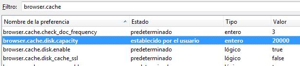Optimizar el consumo de recursos de Firefox-II