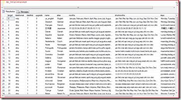 lenguaje sql server-date format sql server