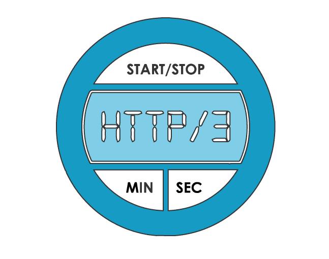 QUIC, el experimento que se ha convertido en HTTP/3