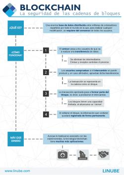 que-es-blockchain-como-funciona