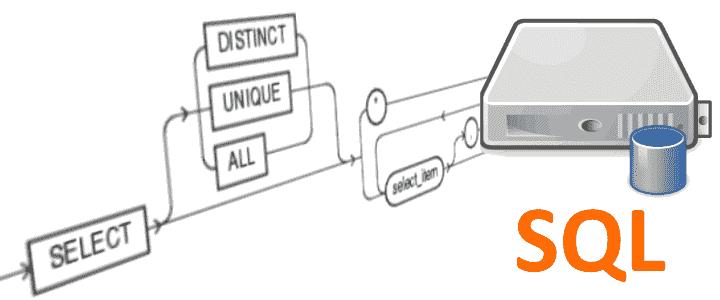 consultas-sql-servidor-consumo-cpu