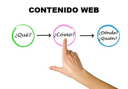 contenido web-linube