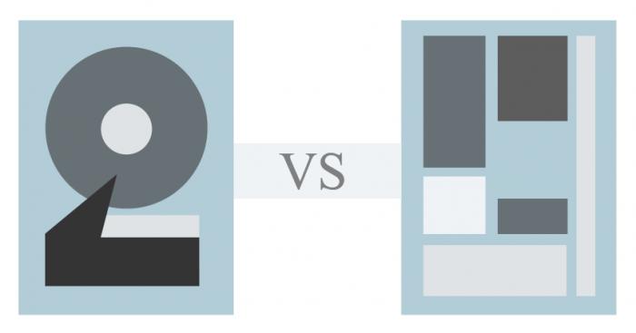 Diferencias entre SAS y SSD