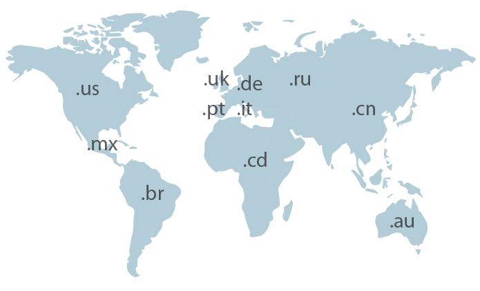 Dominios geográficos y seo internacional