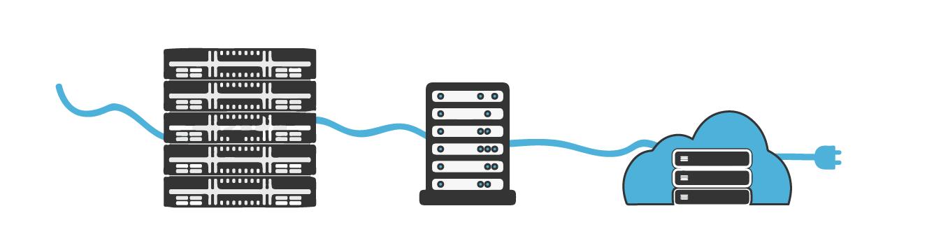 ¿Cómo ha sido la evolución del hosting en las últimas décadas?