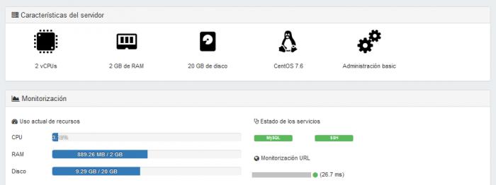 Gráficas de monitorización cloud desde el área de cliente de Linube