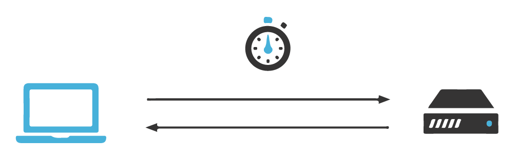 Qué es la latencia y cómo puedes medirla haciendo ping