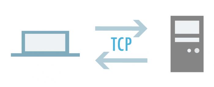 Qué es el protocolo tcp
