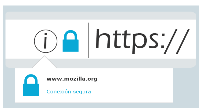 firefox-secure contexts-linube