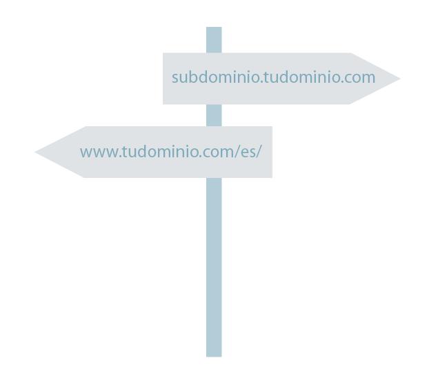 subdominios o subdirectorios-seo-linube