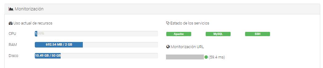 Consultar el consumo de recursos de un servidor cloud